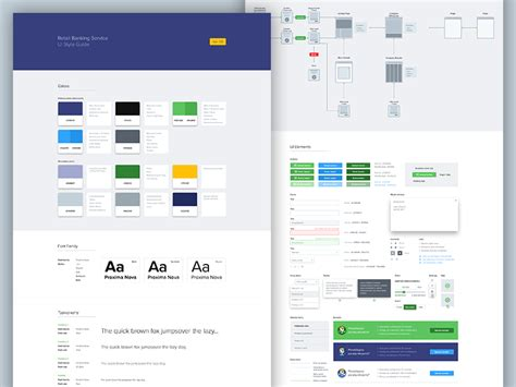 ui layout guidelines ui style guide by greg dlubacz dribbble