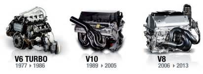 F1 Motor Renault Reveals 2014 Engine The Energy F1 2014 F1 Fansite