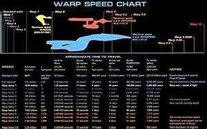 Ftl Faster Than Light Game Star Trek Klingon Academy Jeu Pc Images Vid 233 Os