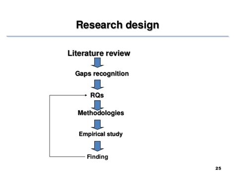 design management review impact factor how to conduct a literature review a literature review on
