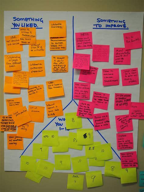 design thinking workshop indonesia best 25 design thinking workshop ideas on pinterest