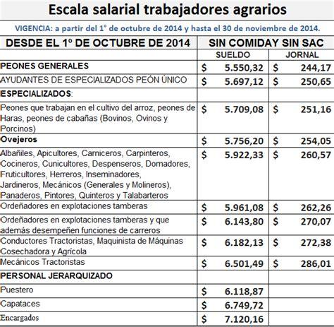aumento cec 2016 ignacio online escala salarial 2016 suterh newhairstylesformen2014 com