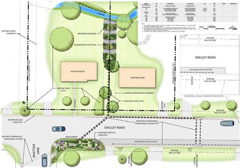 project history green infrastructure lancaster city plans 2 green infrastructure projects for s park shelley road to cut