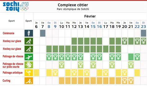 Calendrier J O Calendrier Sotchi 2014 Le Calendrier Des J O 2014