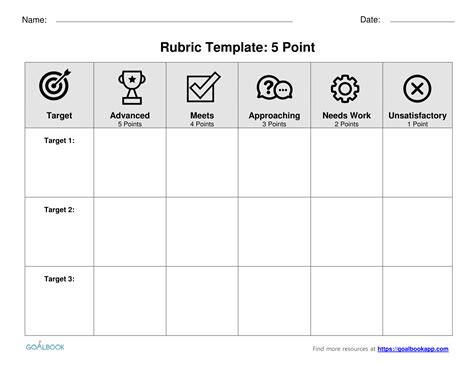 Student Made Books Udl Strategies Rubric Template Word