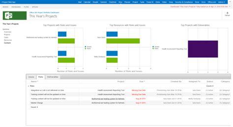 Office 365 Project Office 365 Project Portfolio Dashboard Walk2talk