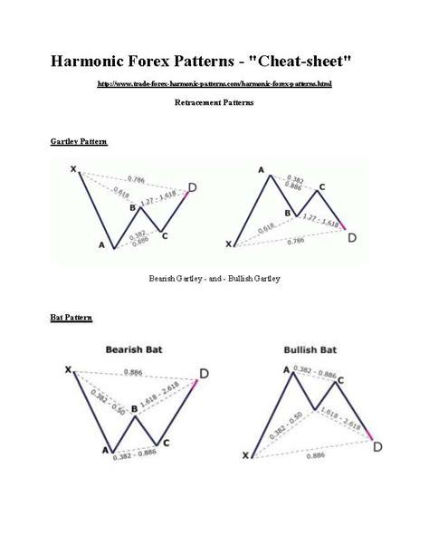 stock pattern pdf harmonic patterns cheat sheet sardar uddin forex