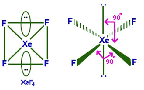 XeF4 Molecular Geometry - Bing images Xef3 Molecular Geometry