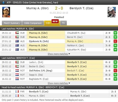flash score mobil mobile tennis scores livescore at flashscores mobile