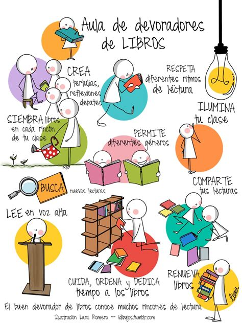 libro thinking visually for illustrators aula de devoradores de libros pensamiento visual visual thinking spanish