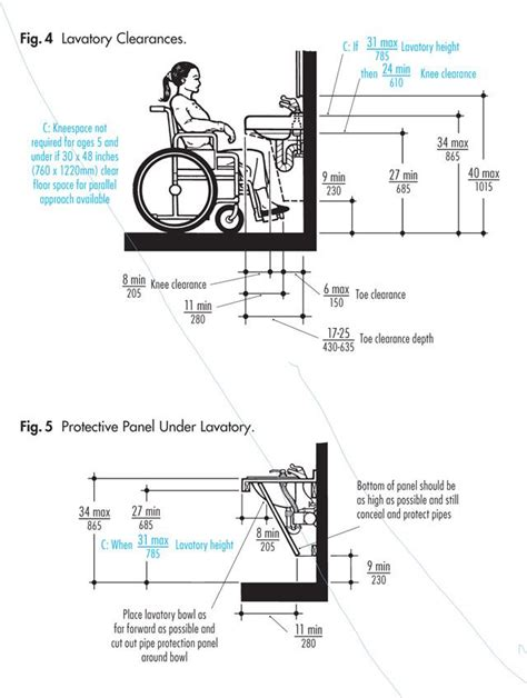 Ada Vanity Height Requirements by Ada Typical Lavatory Clearances Ada Figures And