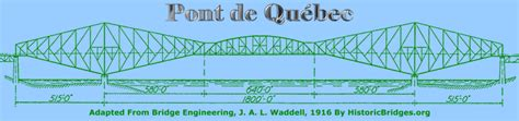 3 Feet Plan Pont De Qu 233 Bec Quebec Bridge Historicbridges Org