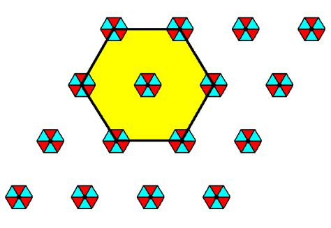 unit cell pattern promorphology of crystals preparation xi