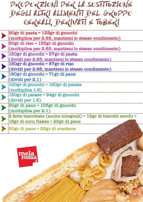 alimenti con la i sostituzioni dei cibi a dieta cereali derivati e tuberi