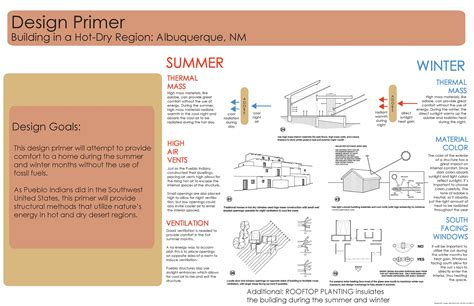 Design Guidelines For Hot And Dry Climate | design for human comfort and resilience albuquerque nm