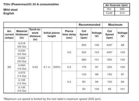 help with fine cut slow speed 16 gauge?? plasmaspider.com