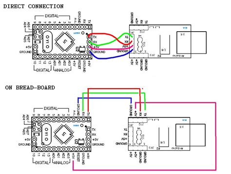 ethernet port wiring diagram electrical schematic