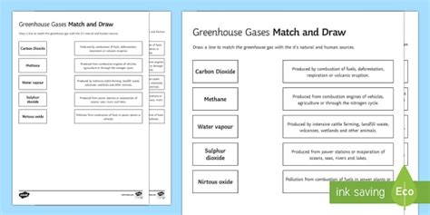 doodle how to edit poll greenhouse gases differentiated match and draw match and