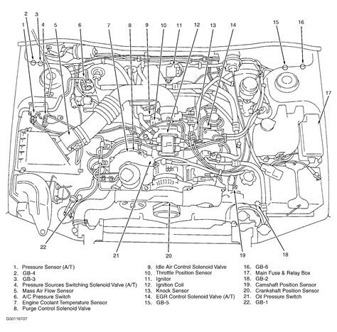 subaru turbo diagram 2003 wrx wiring diagram 2003 wrx system wiring