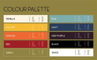 things you should know before embarking on art deco color color schemes art deco color schemes color combinations