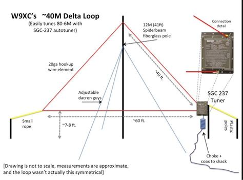 40m to 40m delta loop