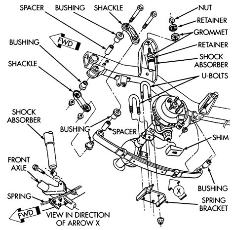jeep suspension diagram repair guides front suspension shock absorbers