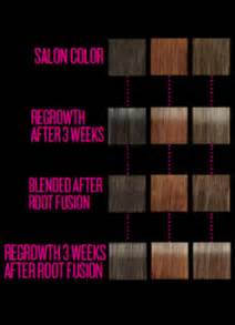 redken cover fusion color chart what is root fusion