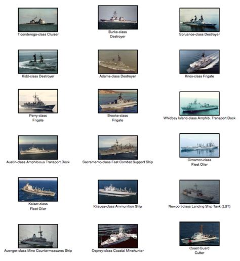name all types of boats relli technology the largest source for all your
