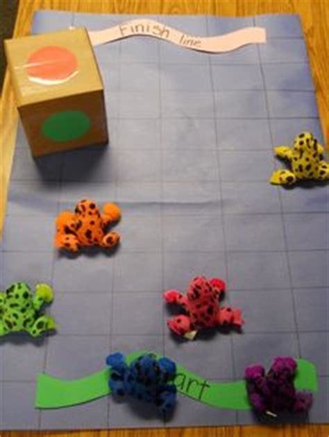 Colors Patterns To Jump Start The Weekend by Frog Pattern Use The Printable Outline For Crafts