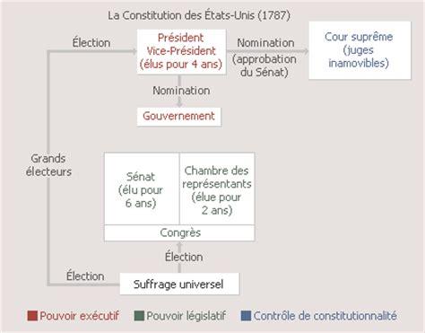 1334761604 constitution de l angleterre ou etat les institutions politiques des etats unis et la vie politique