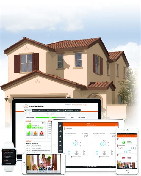 riverside home security systems emergency response