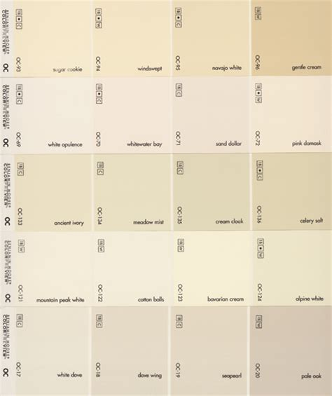 cabinet paint and paint names