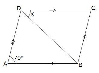 parallelograms: basic properties