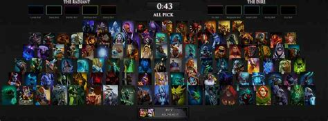 grid layout dota 2 alphabetical all pick hero grid there you go tb dota2