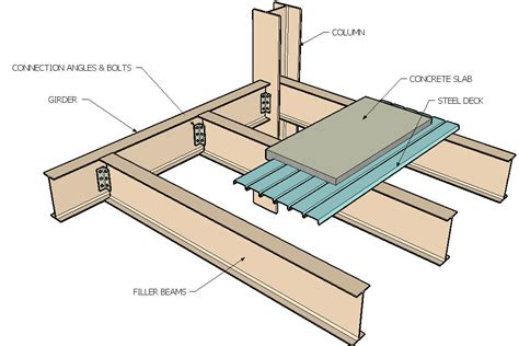 steel floor framing plan gtc2010dwall licensed for non commercial use only