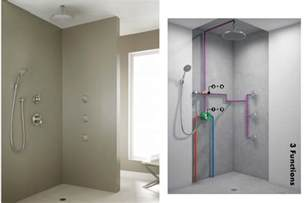 Bath Spout With Shower Diverter behind the walls how does a shower work abode