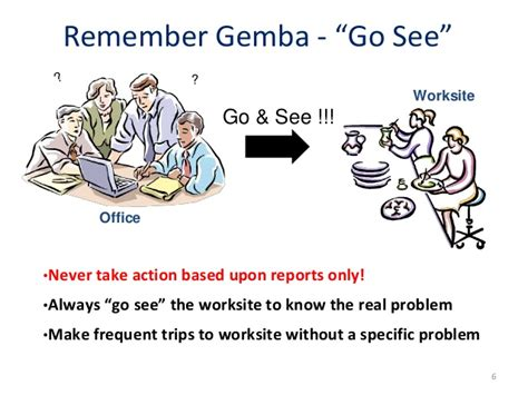 toyota go and see gemba walk placing yourself in the process york