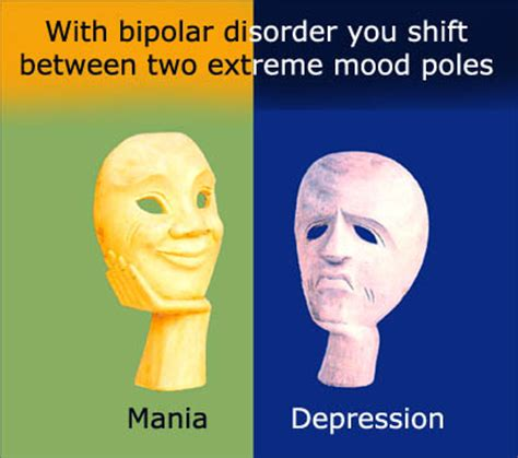how long do bipolar mood swings last bipolar disorder symptoms in depth mania and depression