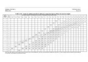 bochkaus files iso 2859 0 pdf