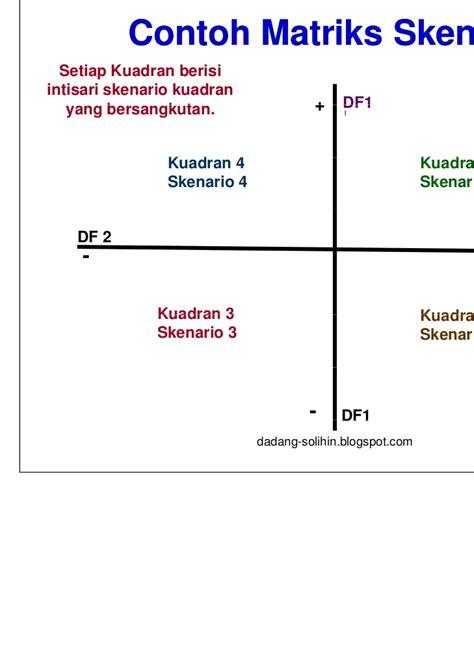 Gamis Nomina 2 contoh frasa indonesia contoh o