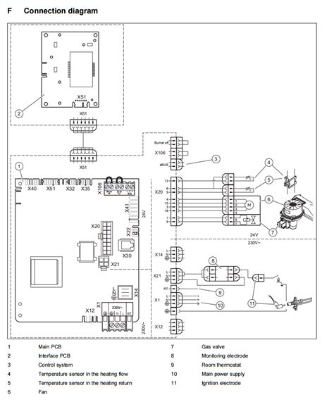 s plan plus wiring diagram s just another wiring site