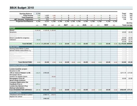 personal budgeting excel template best photos of