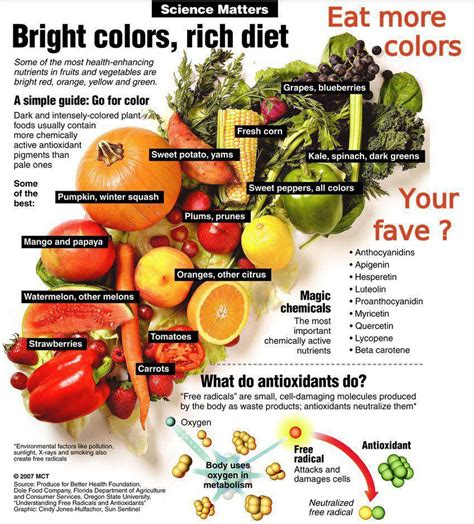 healthy colors more colors better nutrition