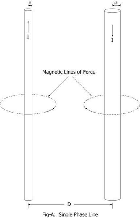 calculate inductance single phase line in power transmission why inductance l increases with increased spacing physics forums the