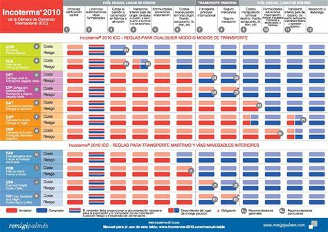 pandown apk free incoterms 2010 pdf changed by ashleigh morales