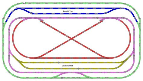 lionel o gauge layout design software 8 96 quot x 12 144 quot layout design help o gauge