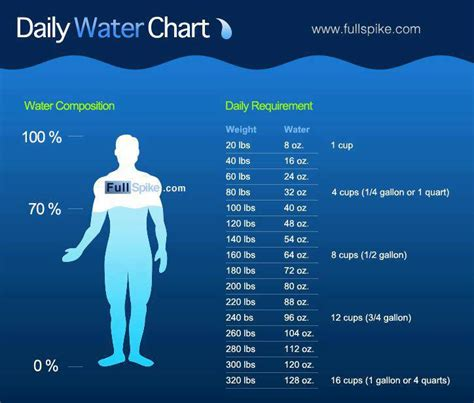 Benefits of water for athletes   Grapplers Planet