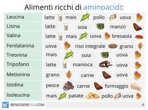 alimenti che contengono citrullina aminoacidi cosa sono a cosa servono tipi benefici e