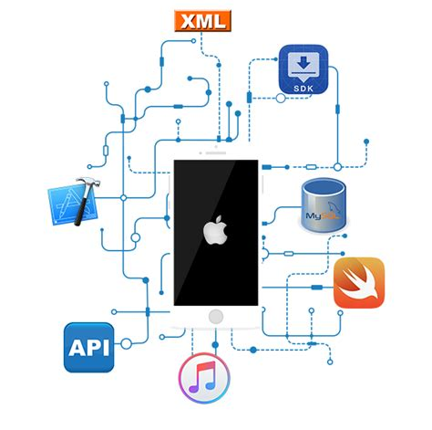diagram app for iphone choice image how to guide and