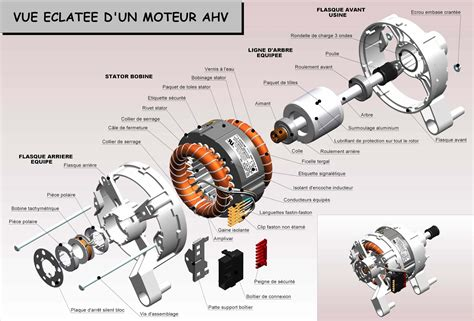 tech electrical india induction motor working types of